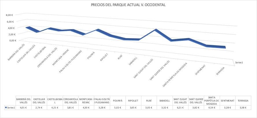 Estudio Mercado 1T/2019