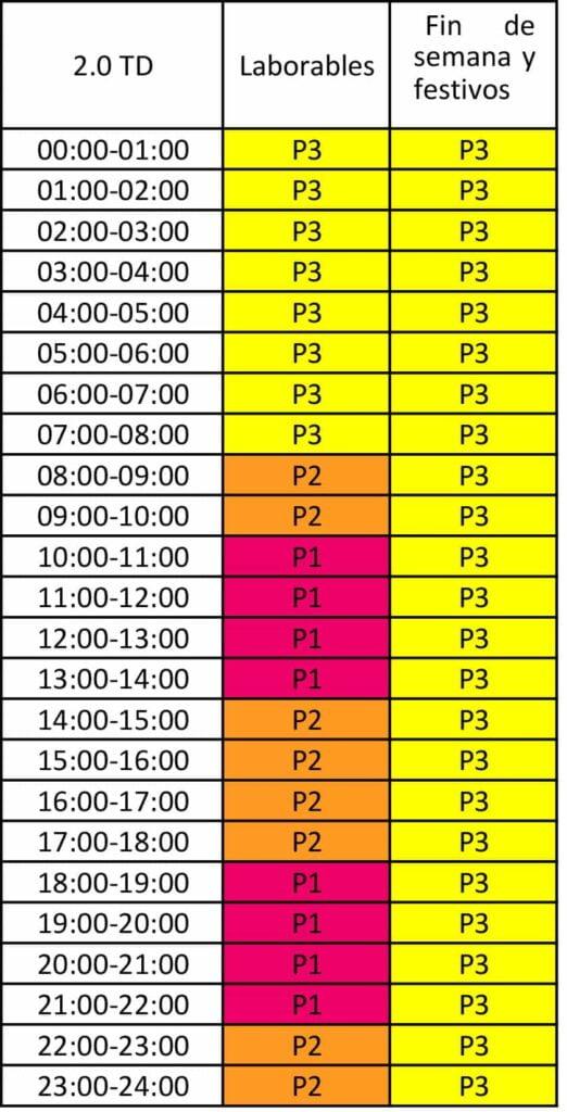tabla luz 02 septiembre 27, 2021 https://calisea.es/wp-content/uploads/2020/03/logp-calisea-black.jpg